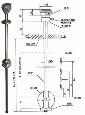 因而不怕停电,复电后,触点的工作状态仍能如实地反映被测试介质液位的